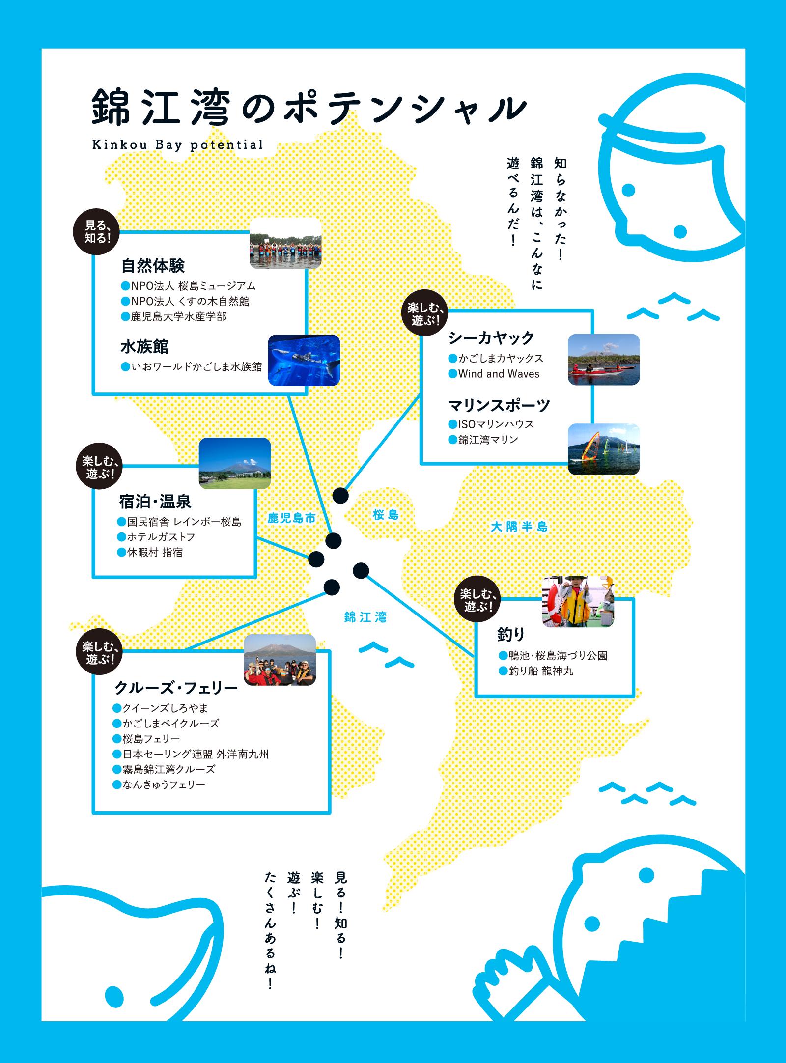 錦江湾の楽しみ方パンフレット